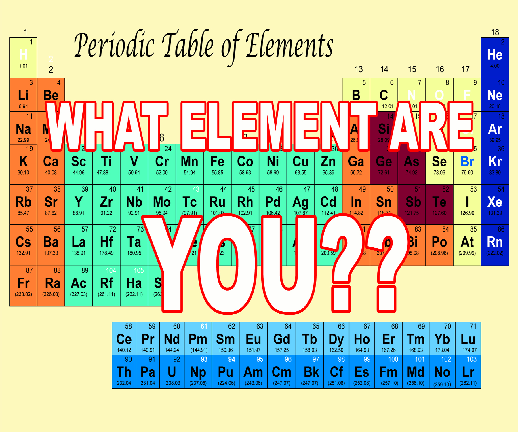 Words Spelled with Periodic Table Elements